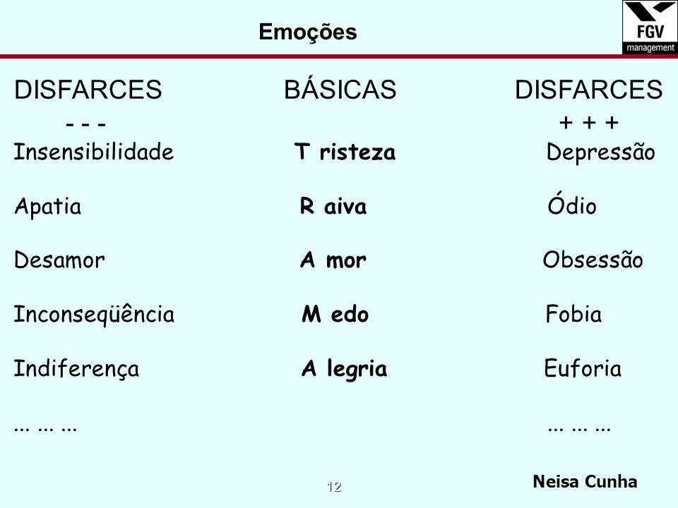 DISFARCES BÁSICAS DISFARCES - - - + + +