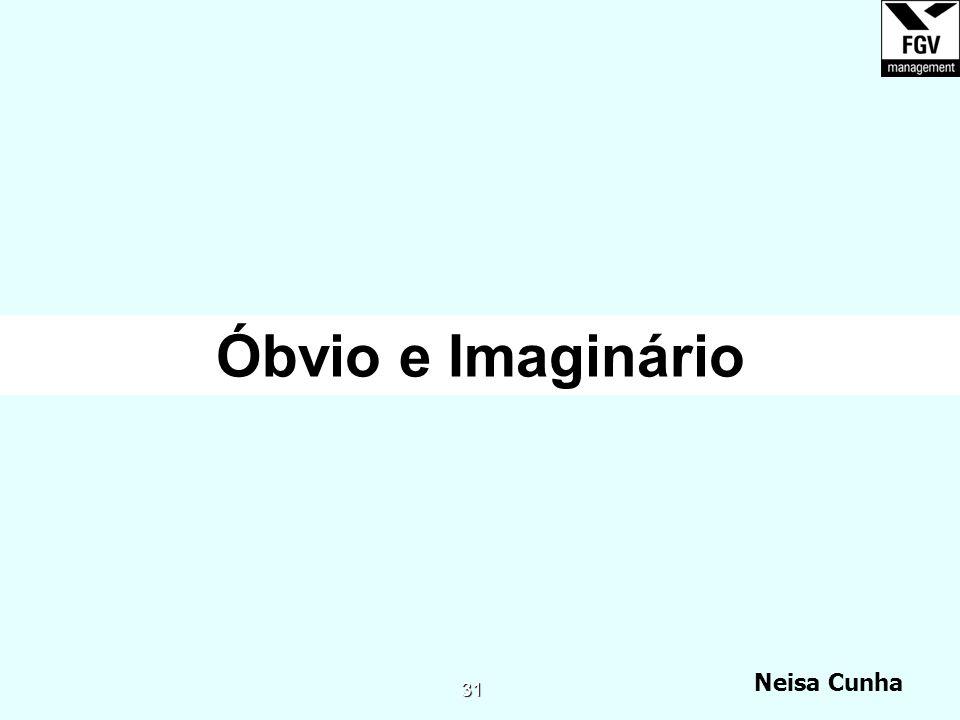 Óbvio e Imaginário