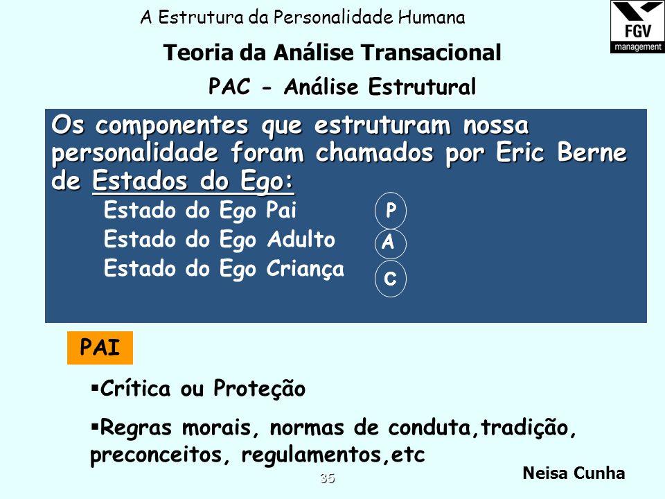 PAC - Análise Estrutural