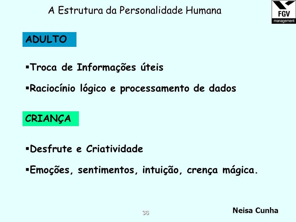 A Estrutura da Personalidade Humana