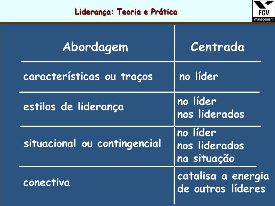 Liderança: Teoria e Prática