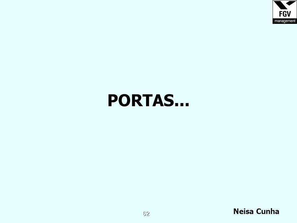 PORTAS...