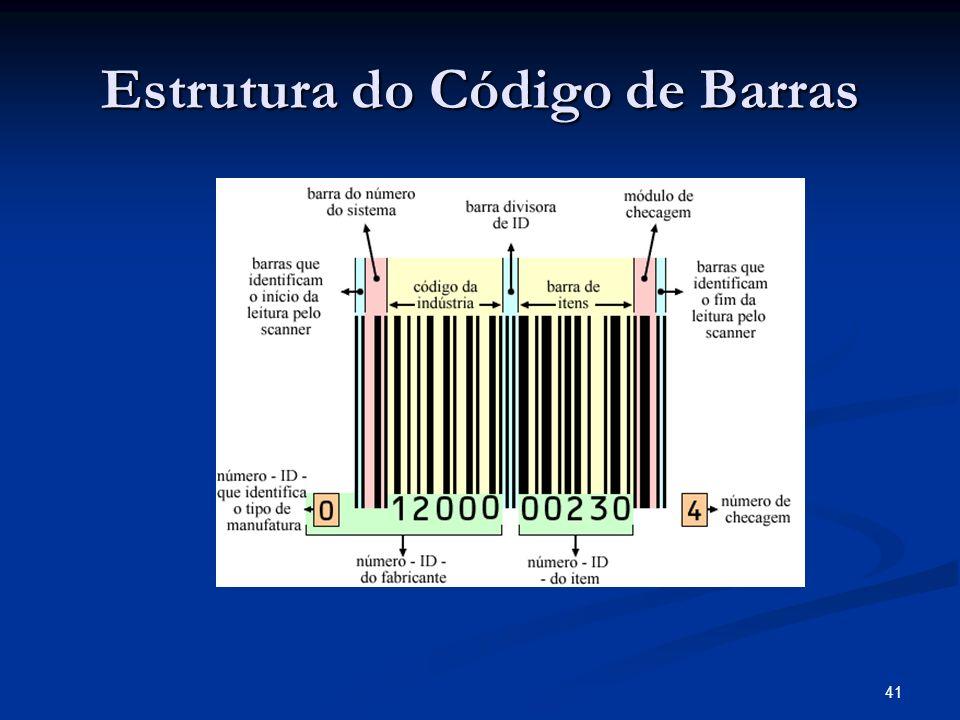 Estrutura do Código de Barras