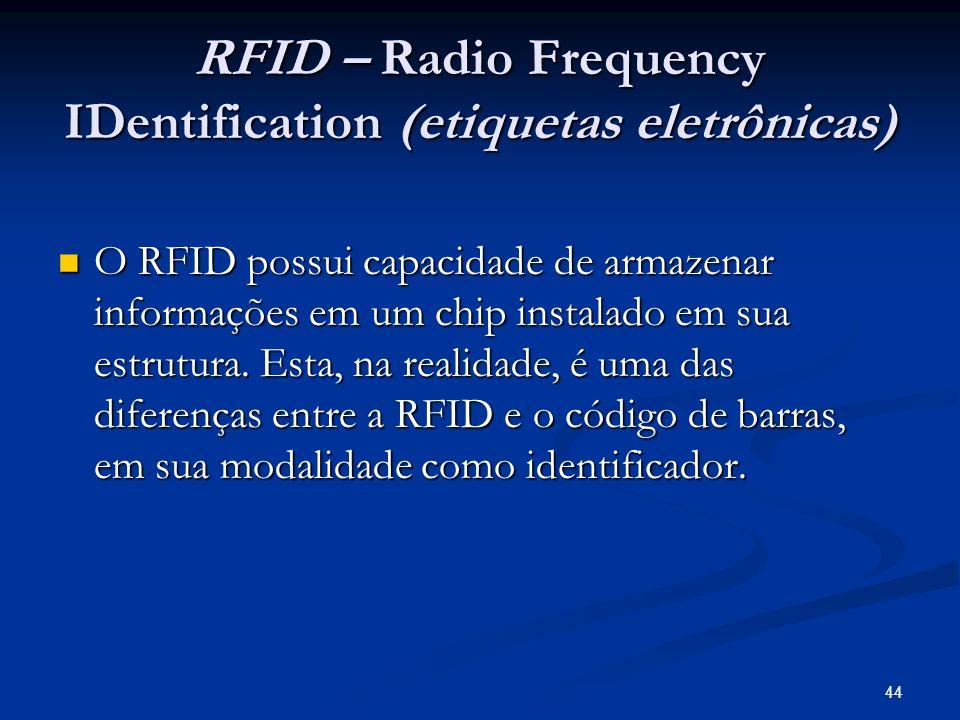 RFID – Radio Frequency IDentification (etiquetas eletrônicas)