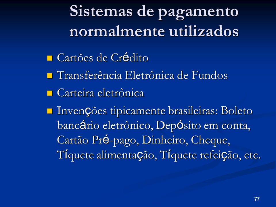 Sistemas de pagamento normalmente utilizados