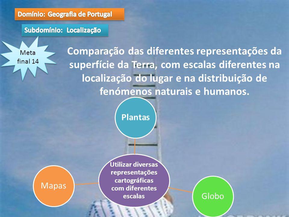 Utilizar diversas representações cartográficas com diferentes escalas
