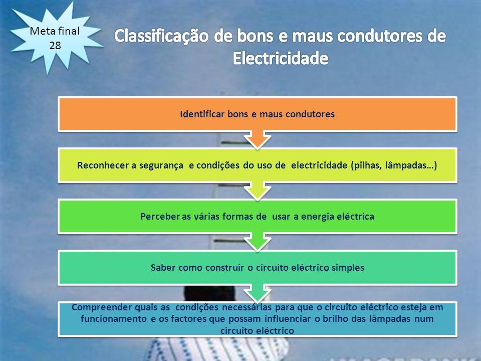 Classificação de bons e maus condutores de Electricidade