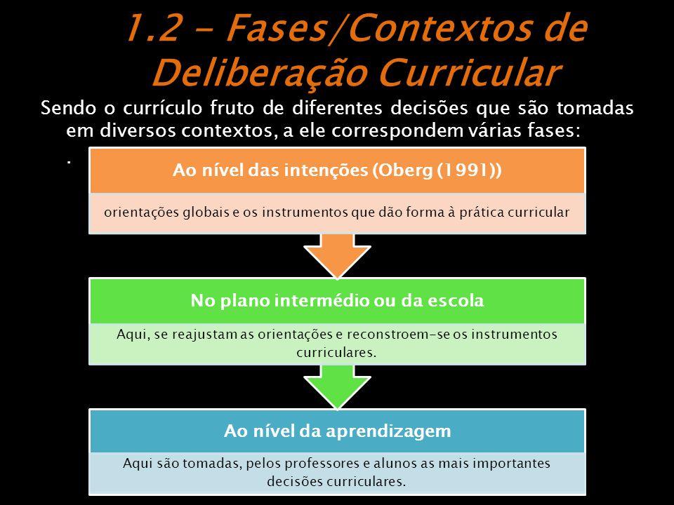 1.2 - Fases/Contextos de Deliberação Curricular