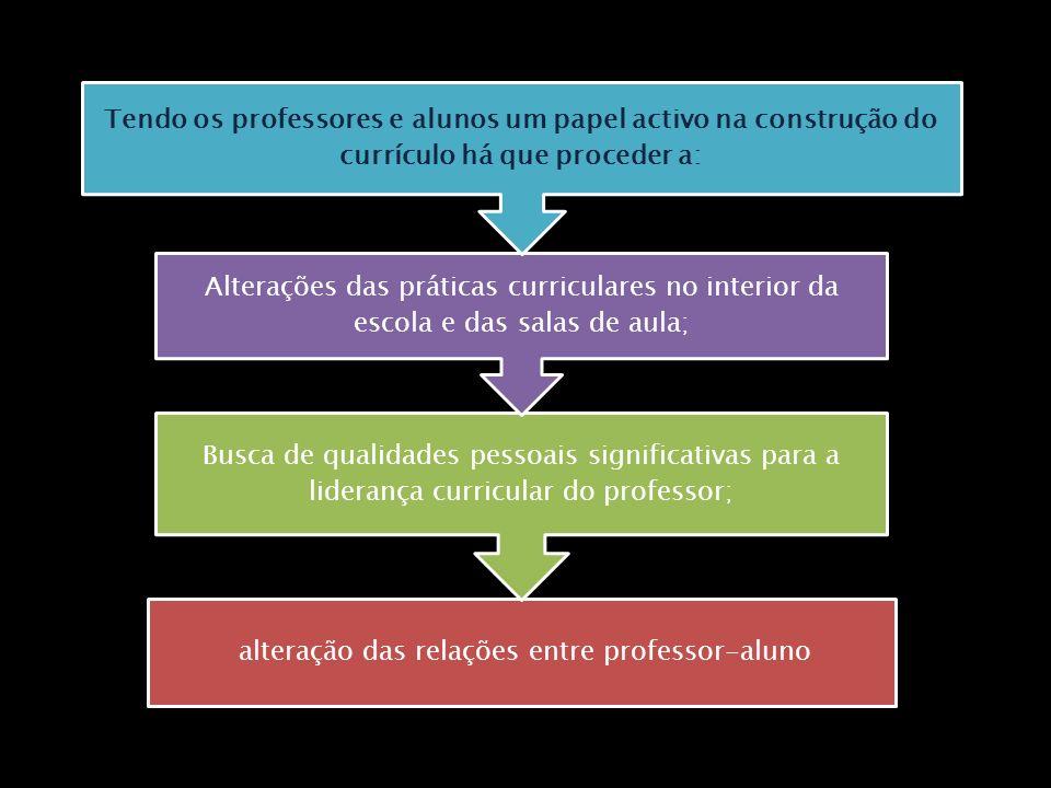 alteração das relações entre professor-aluno
