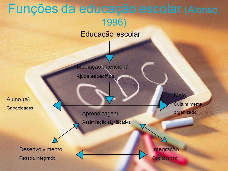 Funções da educação escolar (Alonso, 1996)