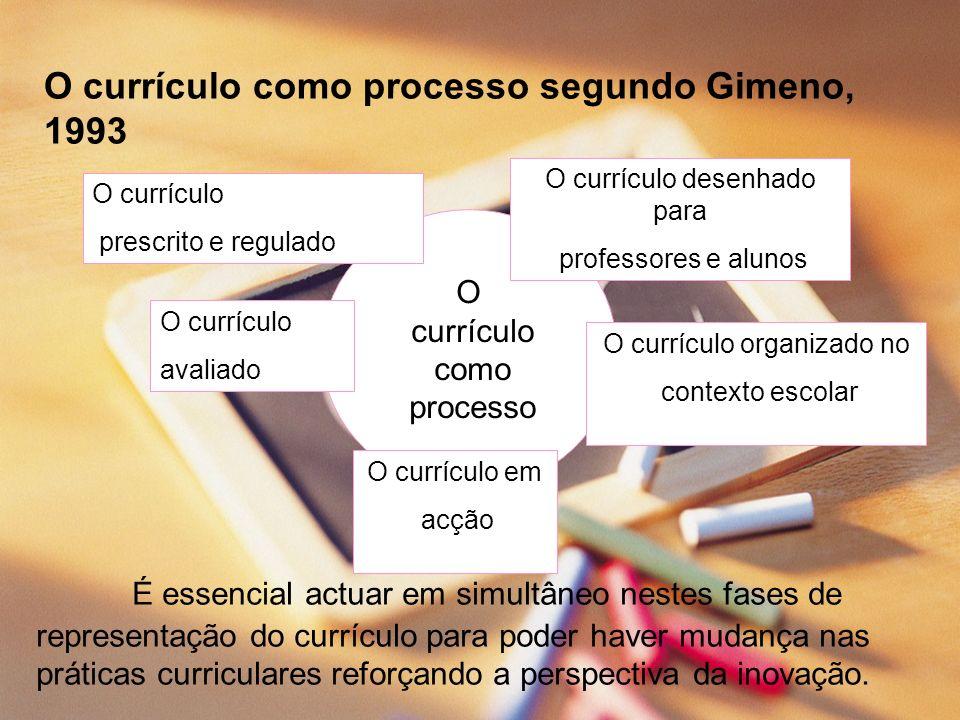 O currículo como processo segundo Gimeno, 1993