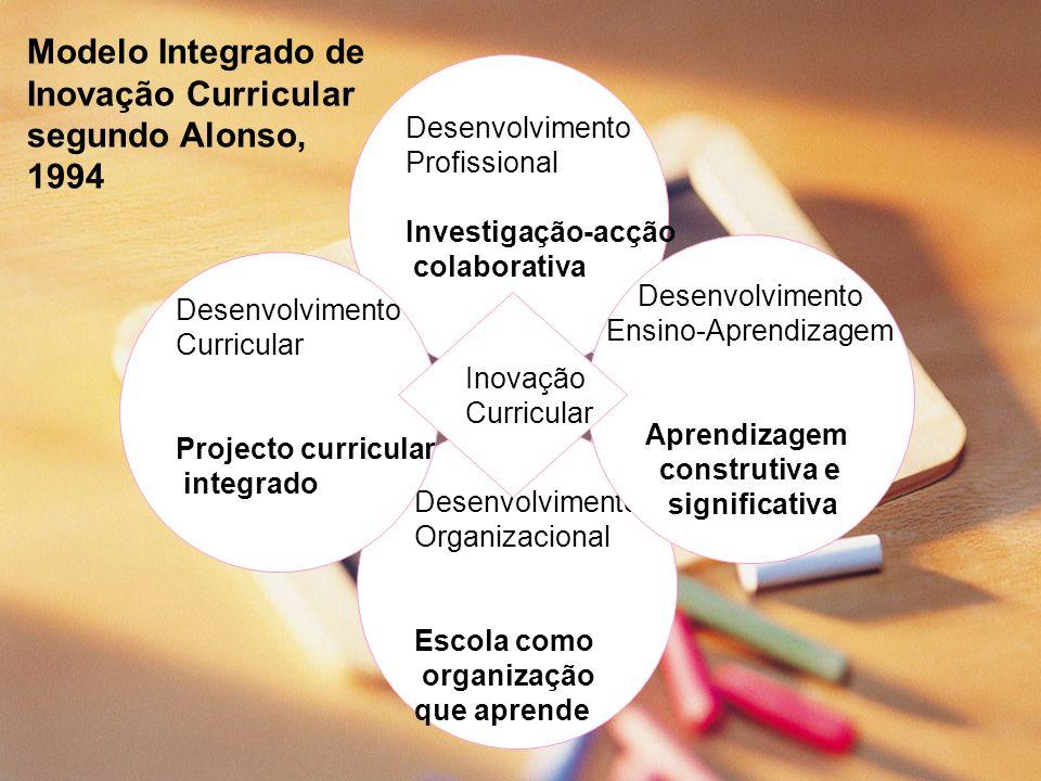 Modelo Integrado de Inovação Curricular segundo Alonso, 1994