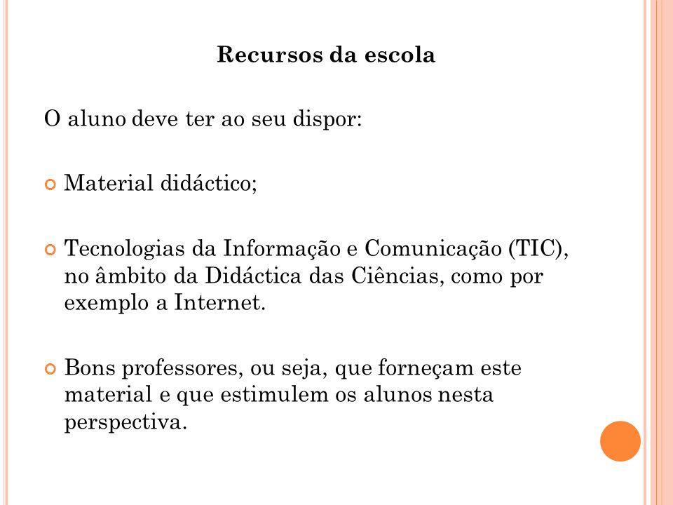 Recursos da escolaO aluno deve ter ao seu dispor: Material didáctico;