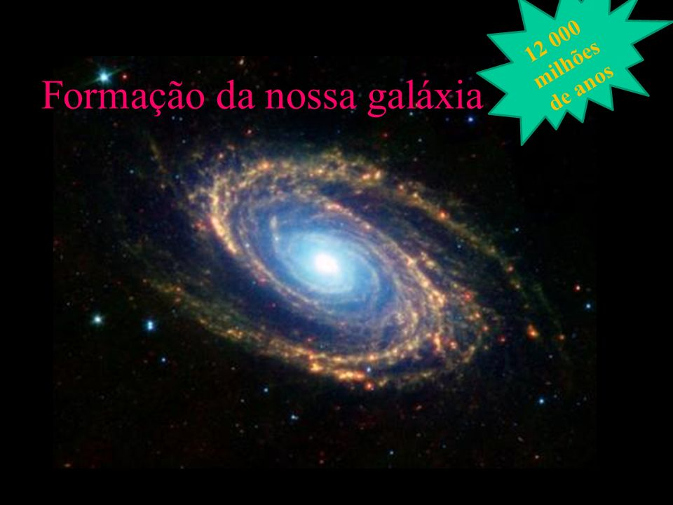 Formação da nossa galáxia