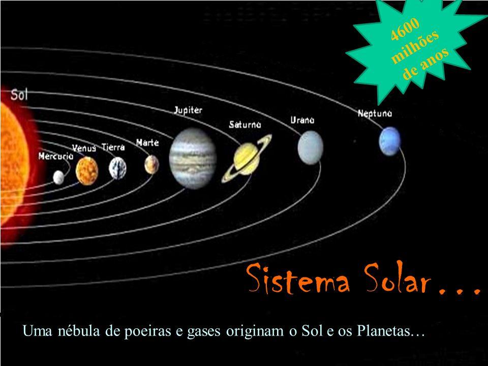 Sistema Solar… 4600 milhões de anos