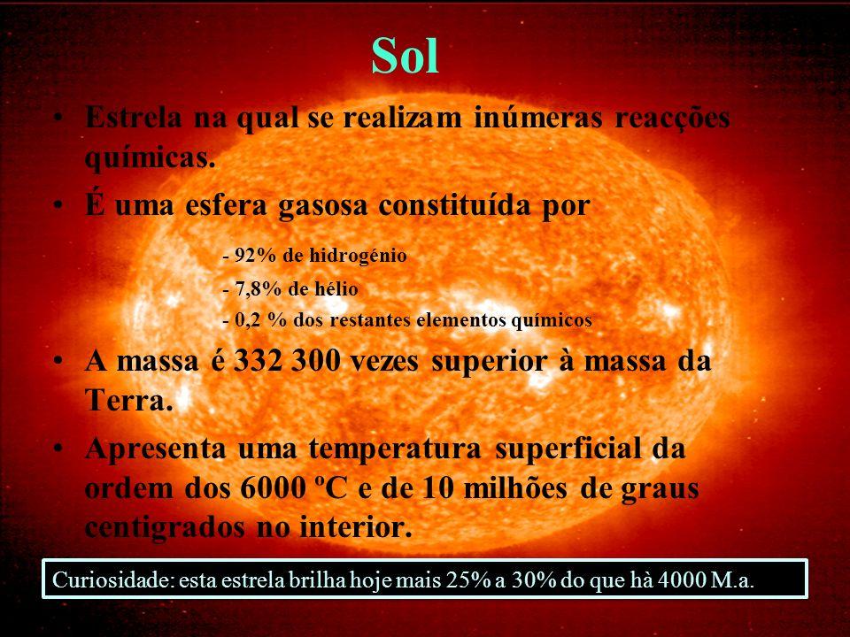 Sol Estrela na qual se realizam inúmeras reacções químicas.