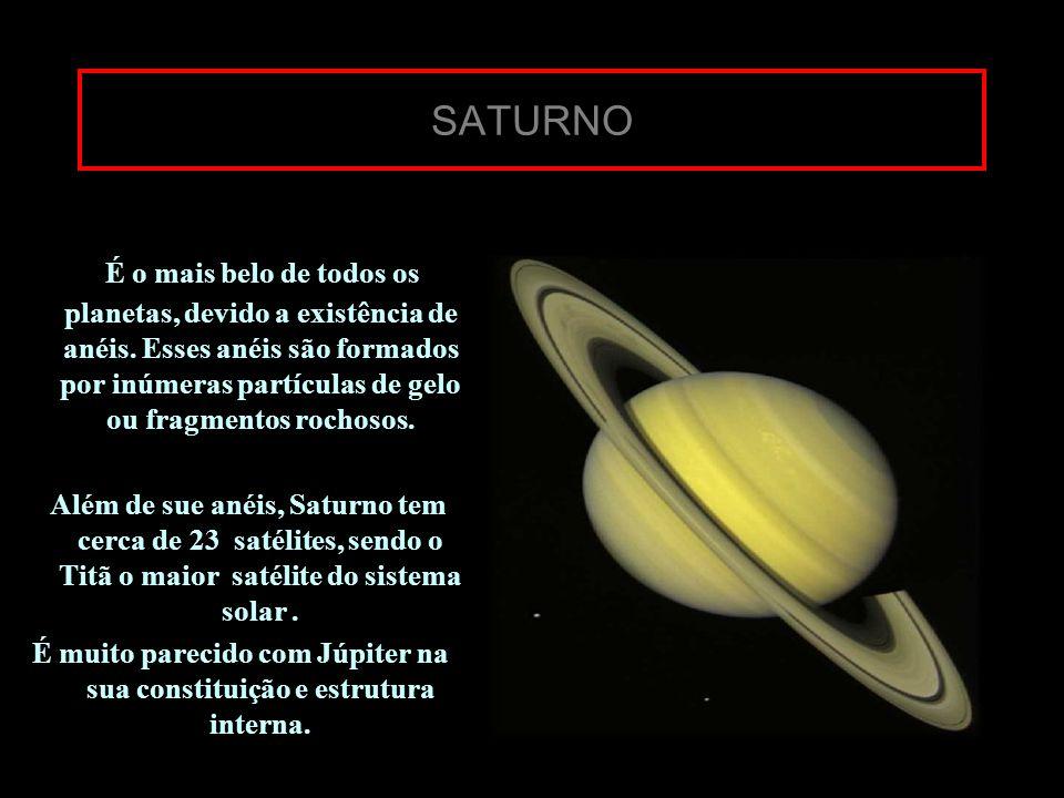 É muito parecido com Júpiter na sua constituição e estrutura interna.