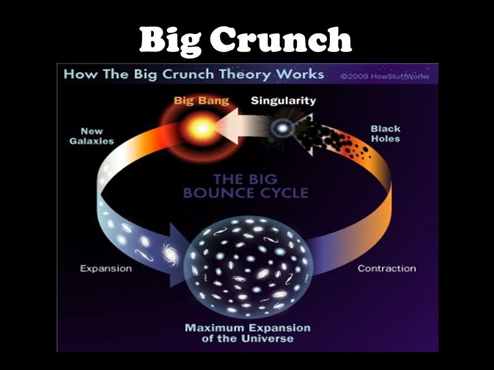 Big Crunch Big Crunch