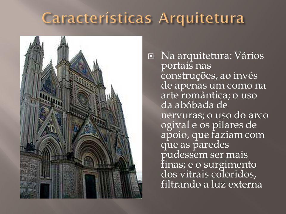Características Arquitetura