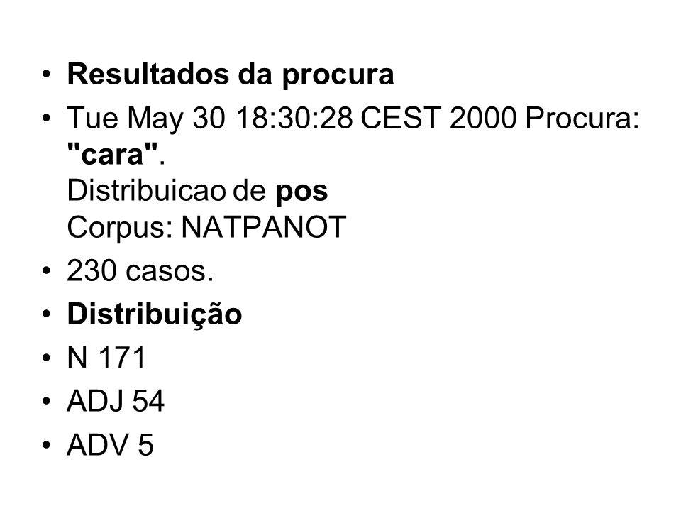 Resultados da procura Tue May 30 18:30:28 CEST 2000 Procura: cara . Distribuicao de pos Corpus: NATPANOT.