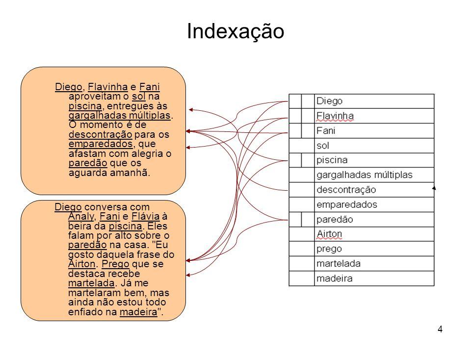 Indexação