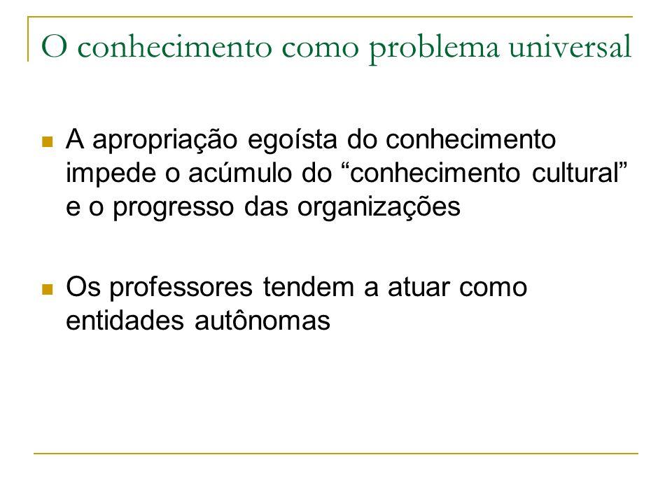 O conhecimento como problema universal