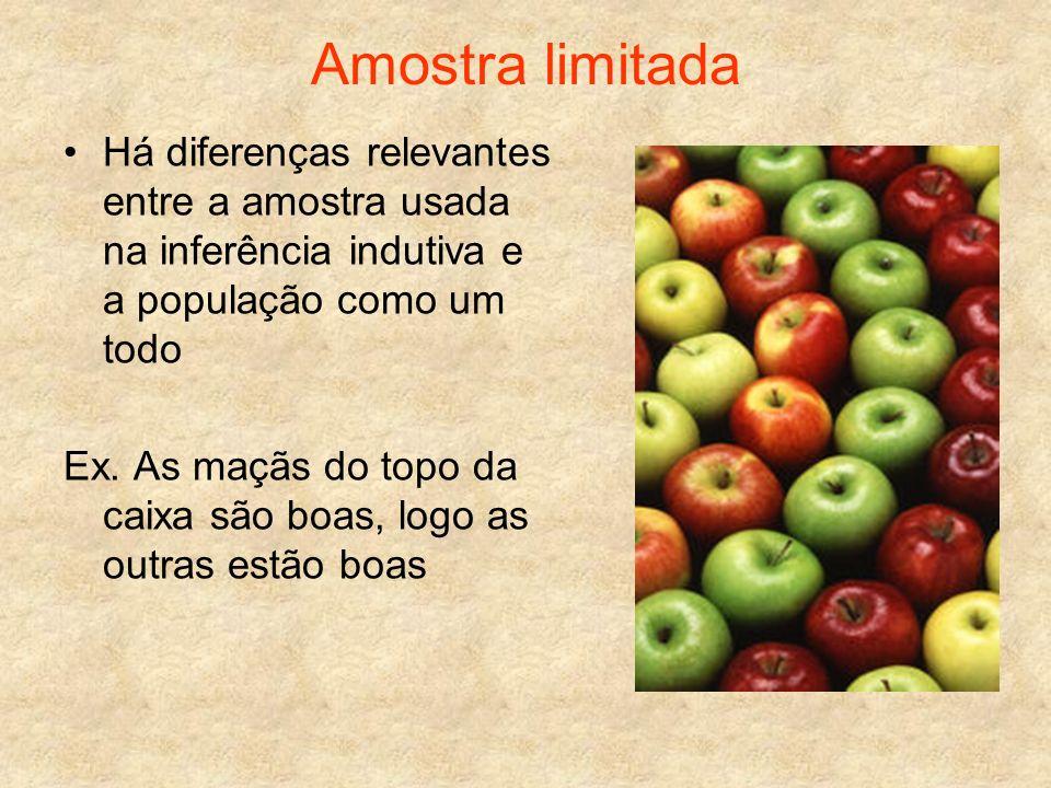 Amostra limitada Há diferenças relevantes entre a amostra usada na inferência indutiva e a população como um todo.