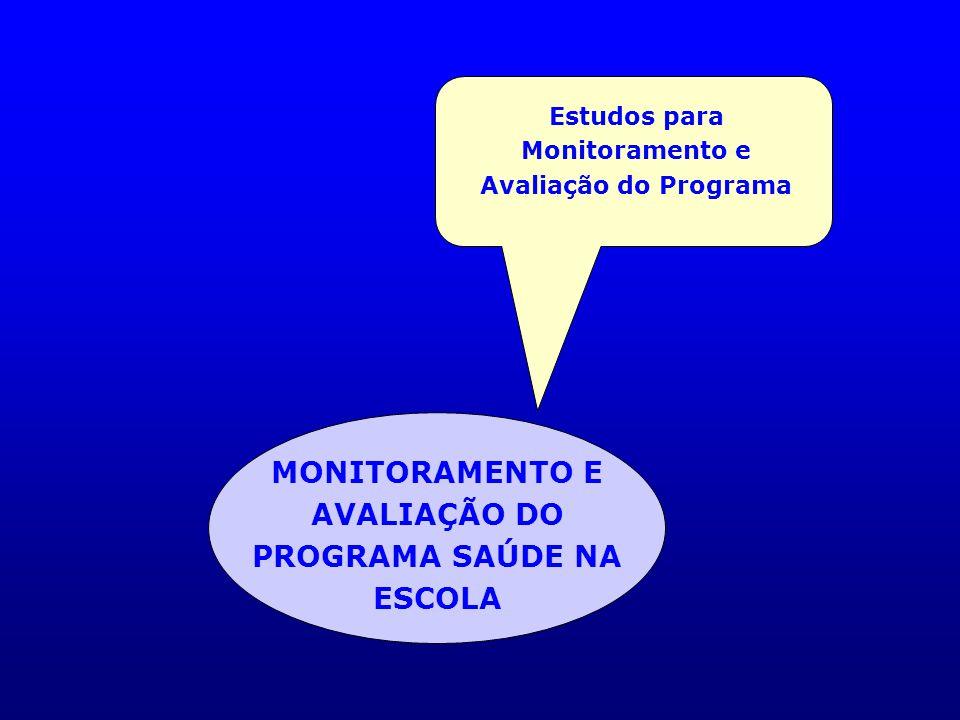 MONITORAMENTO E AVALIAÇÃO DO PROGRAMA SAÚDE NA ESCOLA