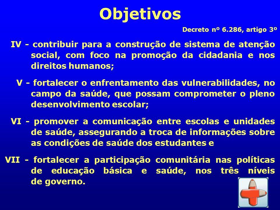 Objetivos Decreto nº 6.286, artigo 3º.