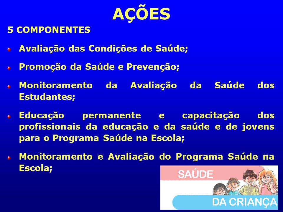 AÇÕES 5 COMPONENTES Avaliação das Condições de Saúde;