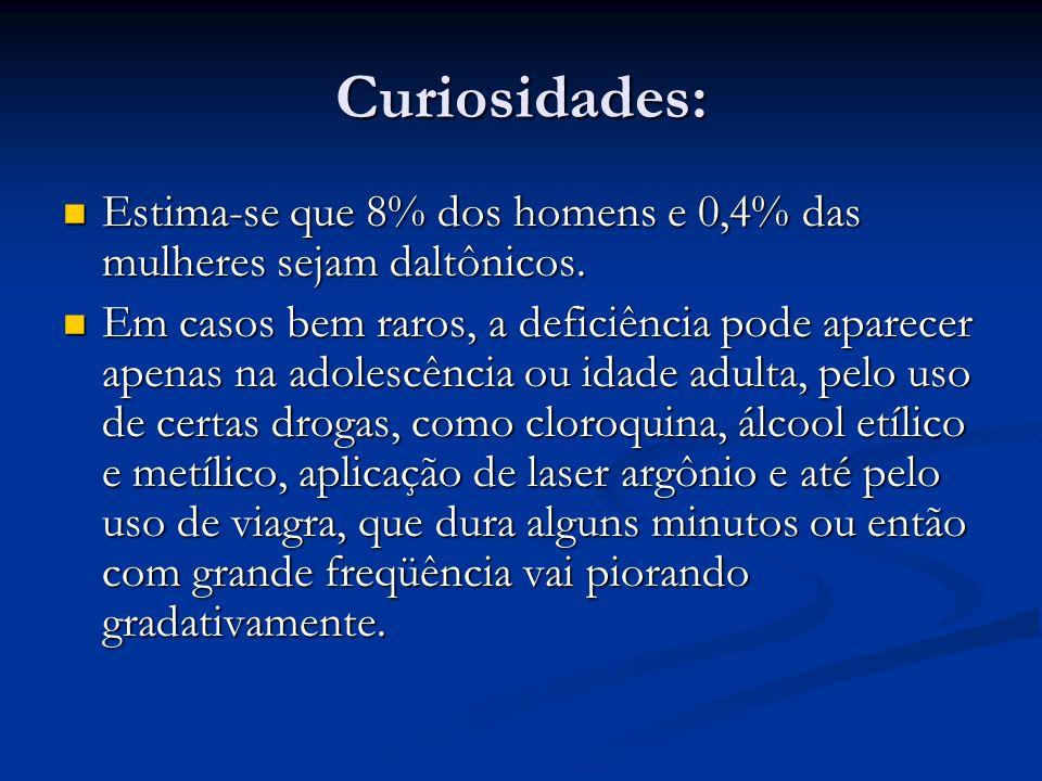 Curiosidades: Estima-se que 8% dos homens e 0,4% das mulheres sejam daltônicos.