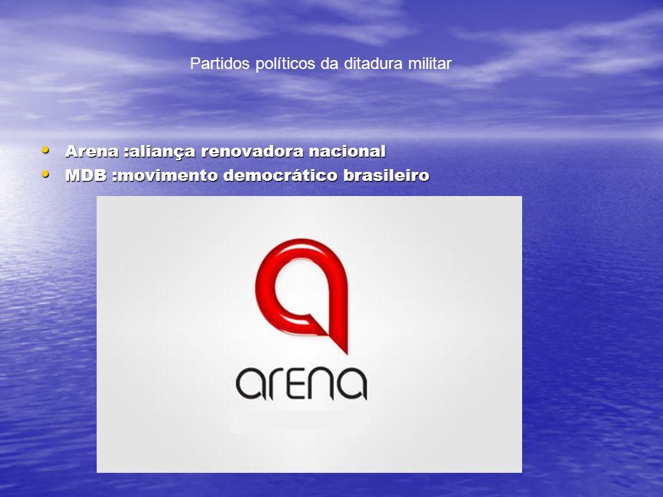 Partidos políticos da ditadura militar