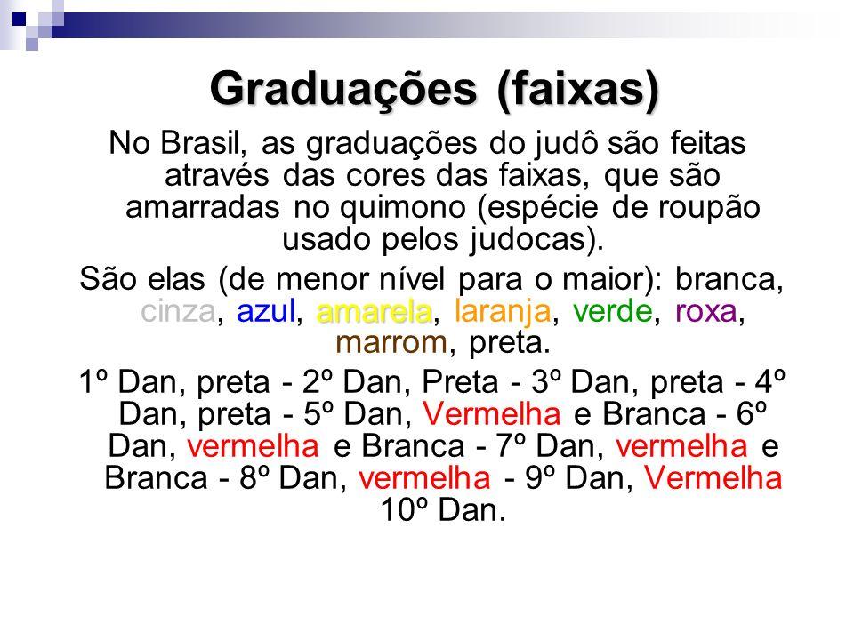 Graduações (faixas)