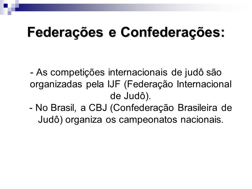Federações e Confederações: