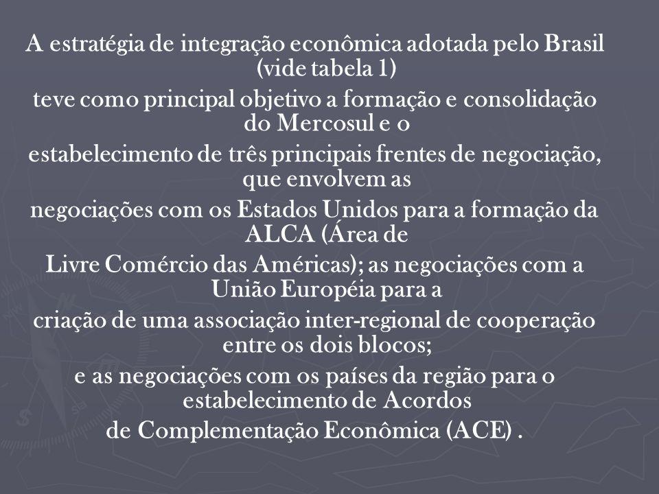 teve como principal objetivo a formação e consolidação do Mercosul e o