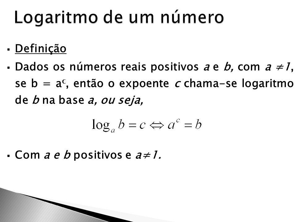 Logaritmo de um número Definição