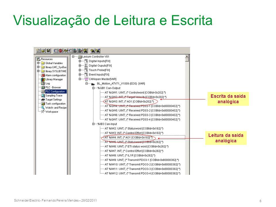 Visualização de Leitura e Escrita