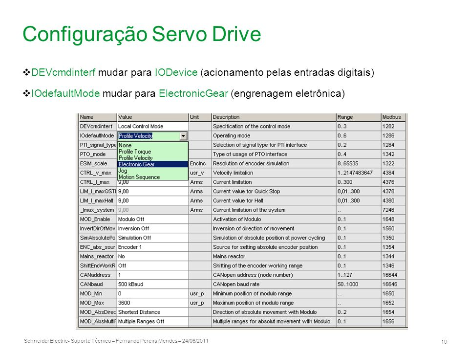 Configuração Servo Drive