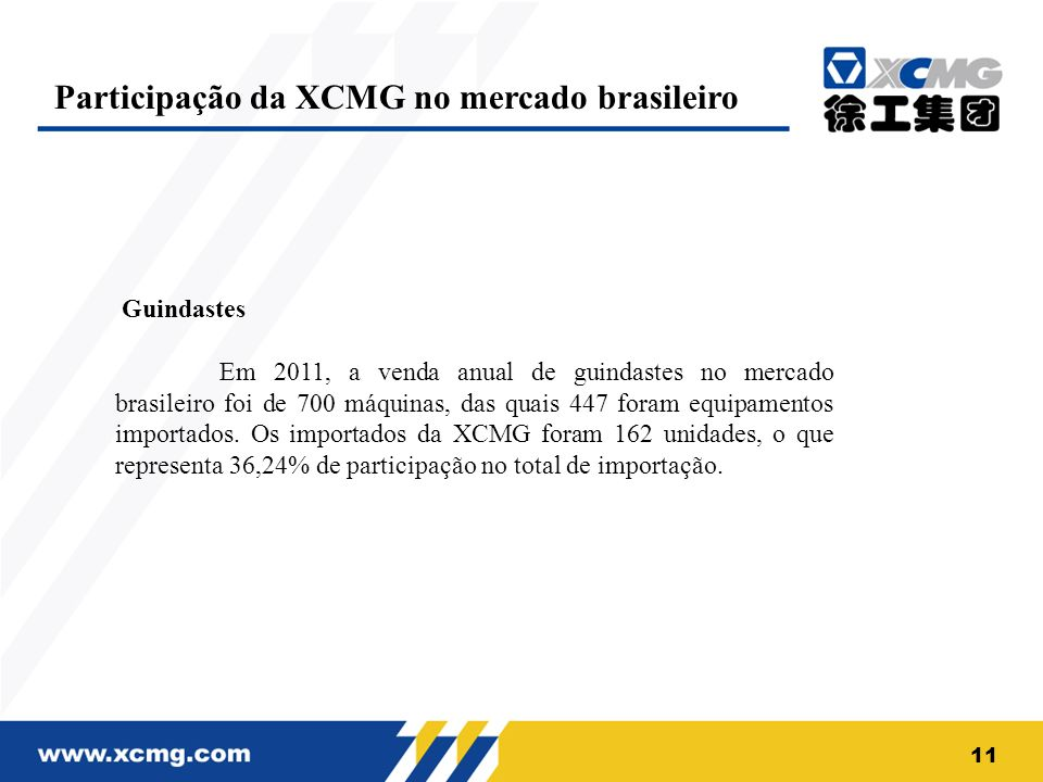 Participação da XCMG no mercado brasileiro