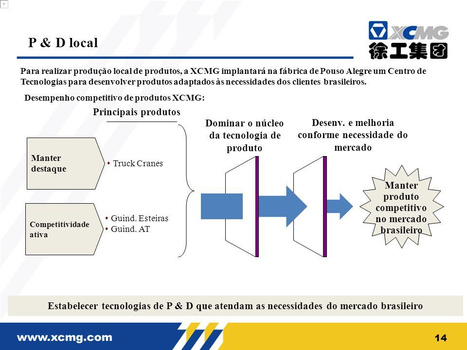 P & D local Principais produtos