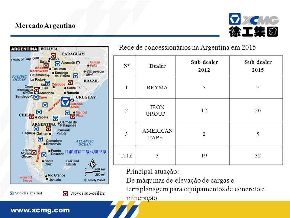 Rede de concessionários na Argentina em 2015