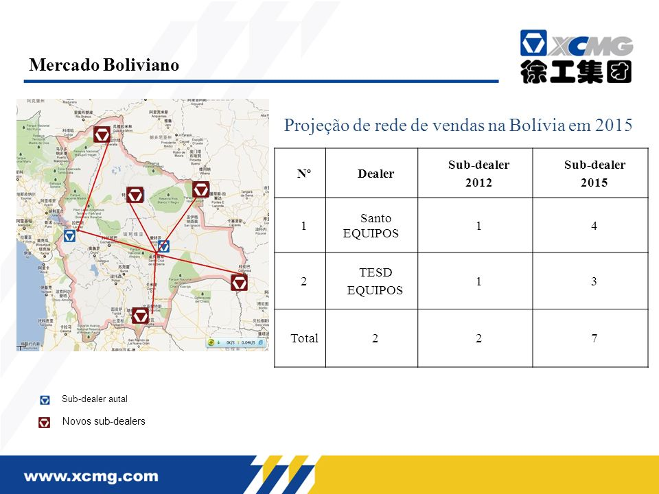 Projeção de rede de vendas na Bolívia em 2015