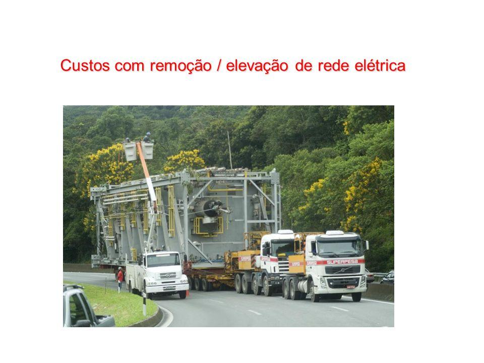 Custos com remoção / elevação de rede elétrica