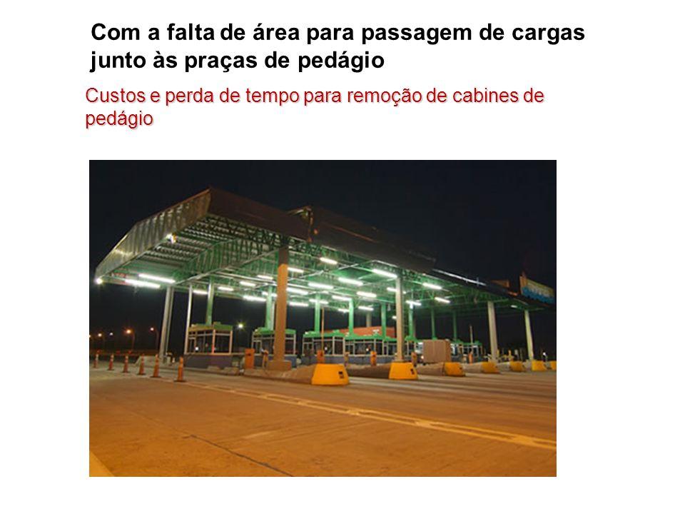Com a falta de área para passagem de cargas junto às praças de pedágio