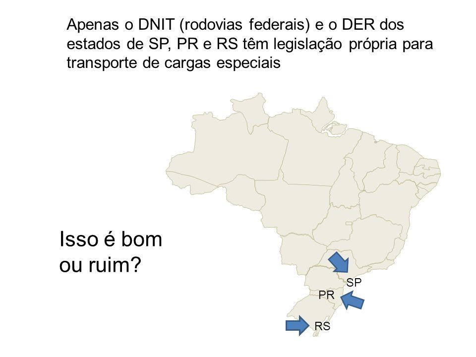 Apenas o DNIT (rodovias federais) e o DER dos estados de SP, PR e RS têm legislação própria para transporte de cargas especiais