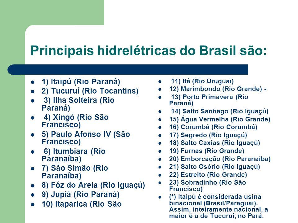Principais hidrelétricas do Brasil são: