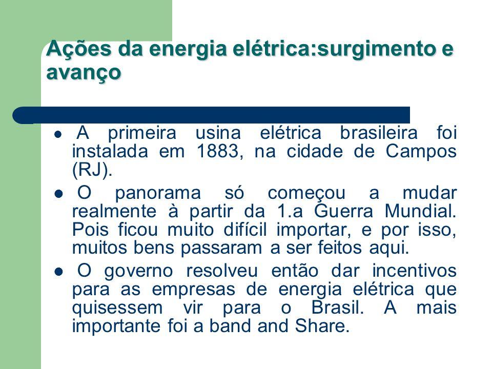 Ações da energia elétrica:surgimento e avanço