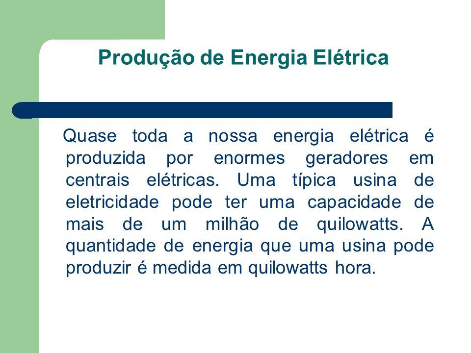 Produção de Energia Elétrica