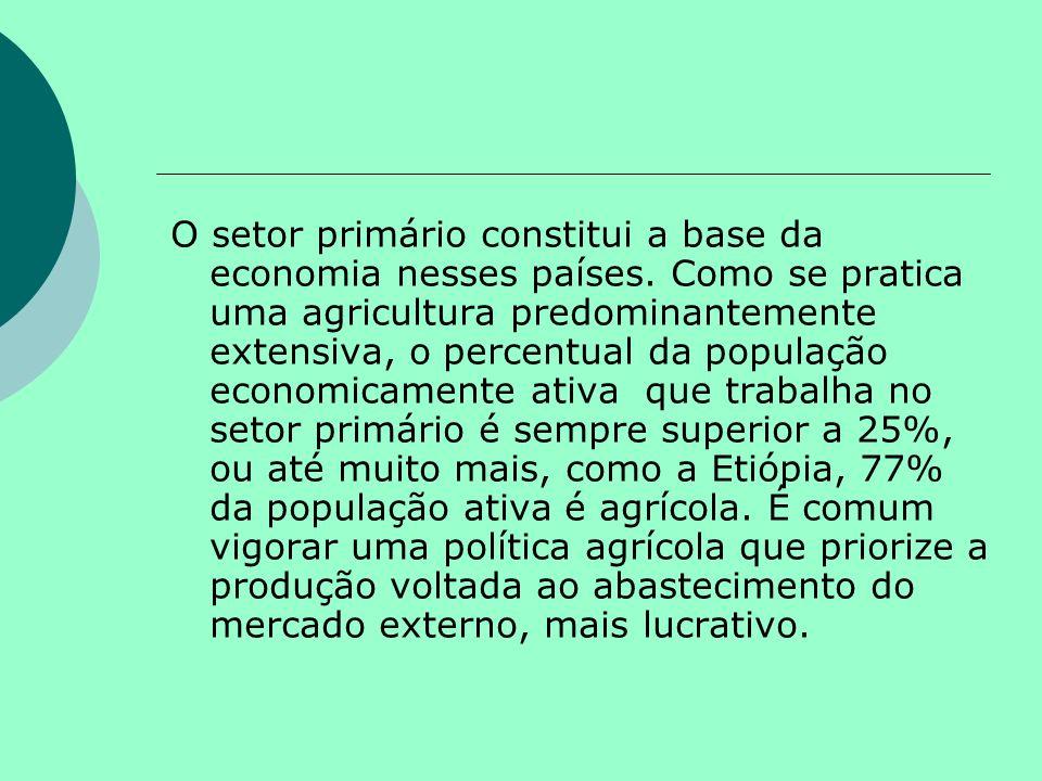 O setor primário constitui a base da economia nesses países