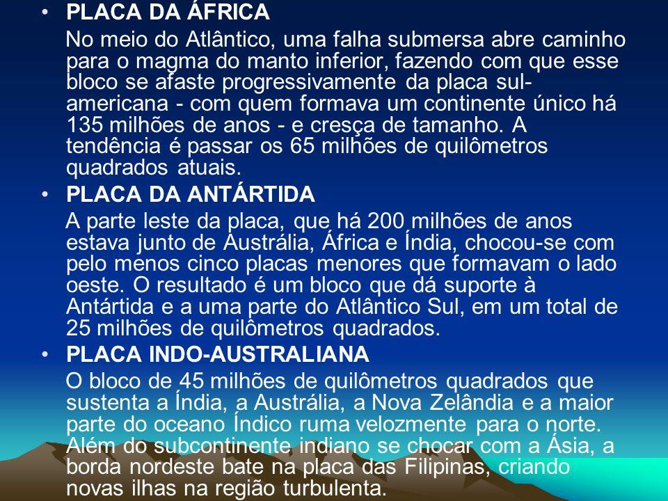 PLACA DA ÁFRICA